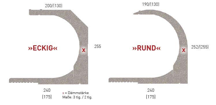 Die Maße der Roka-Ass Rollladenkastendämmung