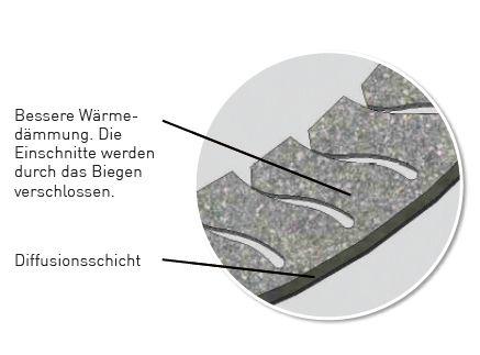 die Vorteile der Rollladenkastendämmung DiHa Termoflex