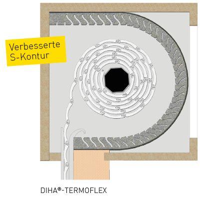 Rollladenkasten dämmen mit Thermoflex von DiHa