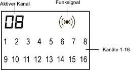 Das Display der 16-Kanal Funk Wandzentrale TDRC 16W von Jarolift !