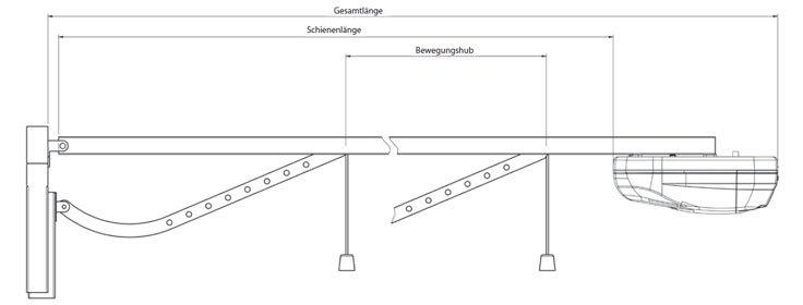Garagentorantrieb / Garagentoröffner Rolloport S1 von RADEMACHER - Bemaßung