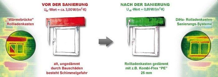 Rollladendämmung / Rollladenisolierung im Vorher-Nachher-Vergleich